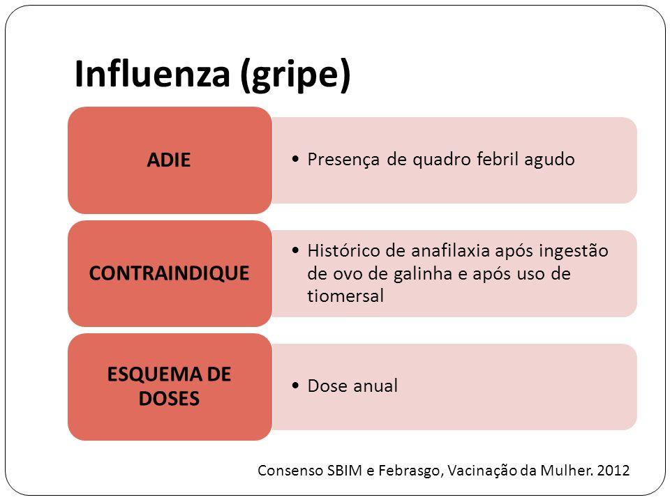 Influenza (gripe) Presença de quadro febril agudo ADIE Histórico de anafilaxia após ingestão de ovo de galinha e após uso de tiomersal CONTRAINDIQUE Dose anual ESQUEMA DE DOSES Consenso SBIM e Febrasgo, Vacinação da Mulher.