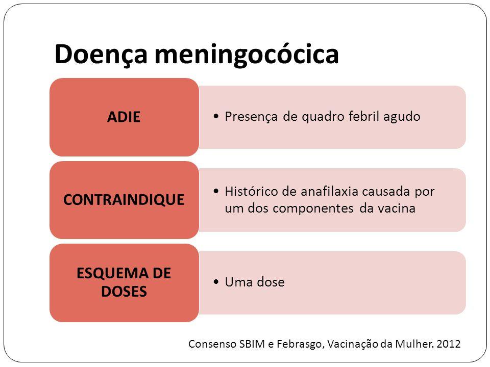 Doença meningocócica Presença de quadro febril agudo ADIE Histórico de anafilaxia causada por um dos componentes da vacina CONTRAINDIQUE Uma dose ESQUEMA DE DOSES Consenso SBIM e Febrasgo, Vacinação da Mulher.