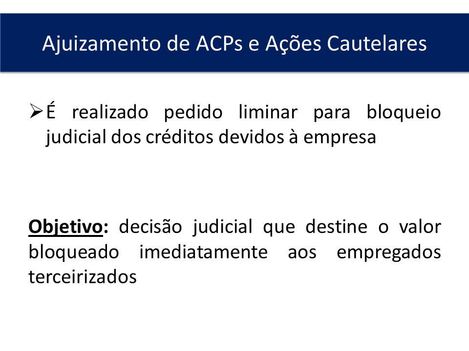 Ajuizamento de ACPs e Ações Cautelares É realizado pedido liminar para bloqueio judicial dos créditos devidos à empresa Objetivo: decisão judicial que