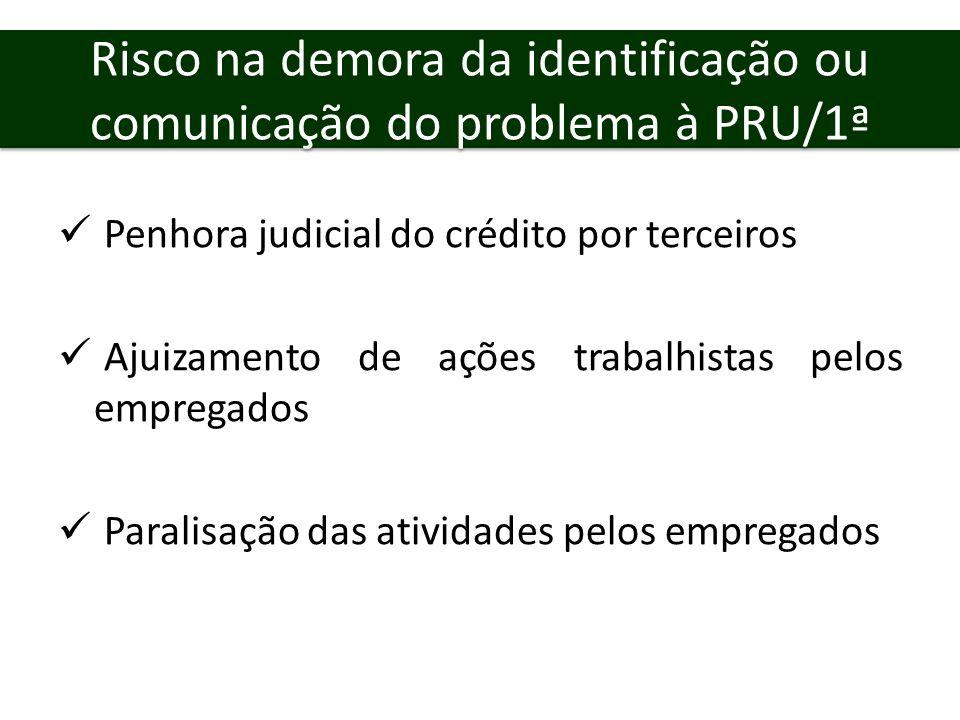 Risco na demora da identificação ou comunicação do problema à PRU/1ª Penhora judicial do crédito por terceiros Ajuizamento de ações trabalhistas pelos