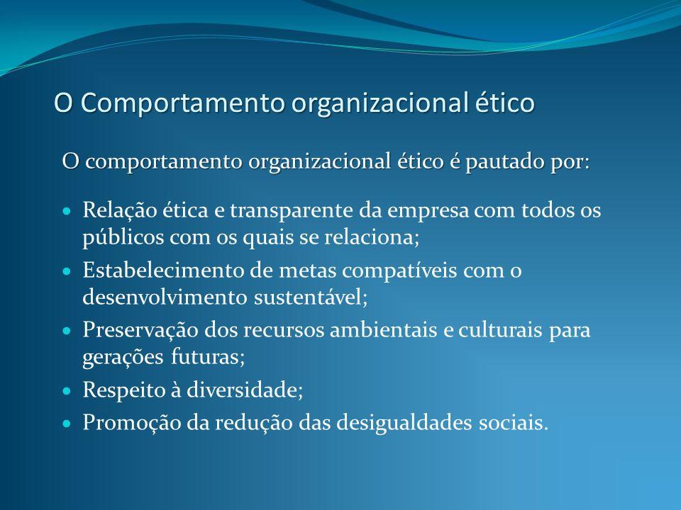 O Comportamento organizacional ético O comportamento organizacional ético é pautado por: Relação ética e transparente da empresa com todos os públicos