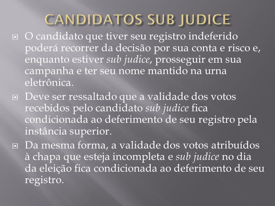 O candidato que tiver seu registro indeferido poderá recorrer da decisão por sua conta e risco e, enquanto estiver sub judice, prosseguir em sua campa