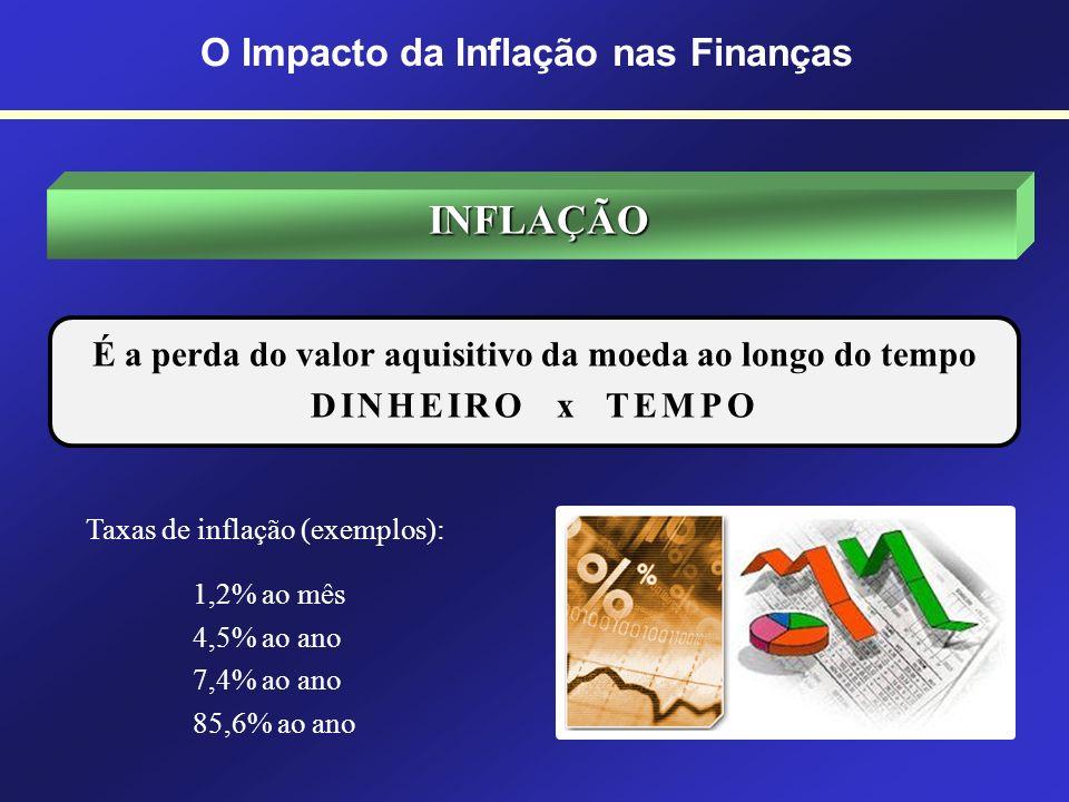 9 Prof. Hubert Chamone Gesser, Dr. Retornar Inflação
