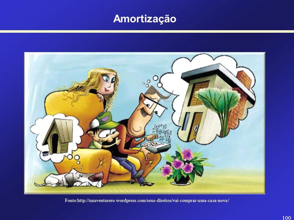99 Amortização Fonte: http://blog.bariguicreditointeligente.com.br/price-ou-sac/