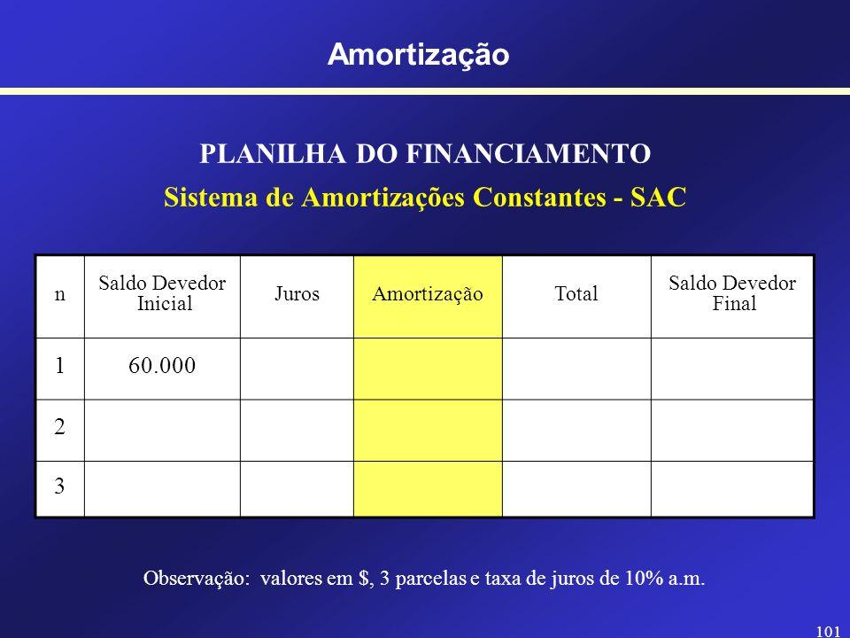 100 Amortização Fonte:http://unaventurero.wordpress.com/seus-direitos/vai-comprar-uma-casa-nova/