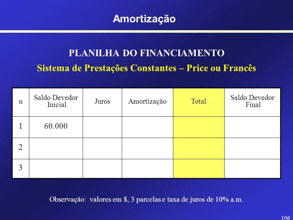 105 Amortização Fonte: http://blogdojuca.com.br/piadas/charges/