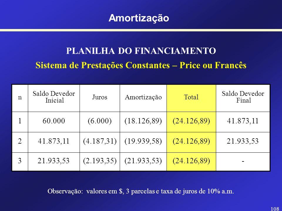 107 PLANILHA DO FINANCIAMENTO Sistema de Prestações Constantes – Price ou Francês n Saldo Devedor Inicial JurosAmortizaçãoTotal Saldo Devedor Final 16