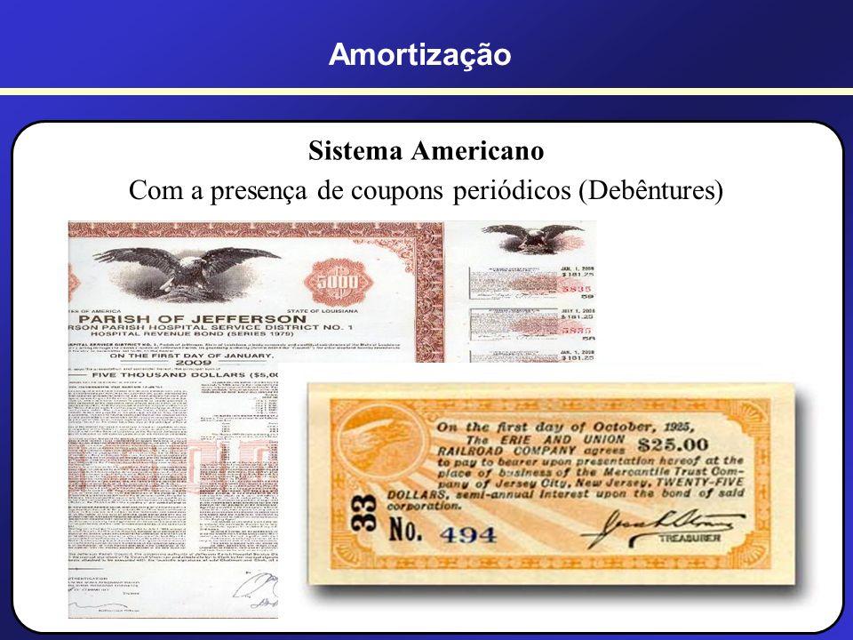 111 PLANILHA DO FINANCIAMENTO Sistema Americano n Saldo Devedor Inicial JurosAmortizaçãoTotal Saldo Devedor Final 160.000(6.000)- 60.000 2 (6.000)- 60