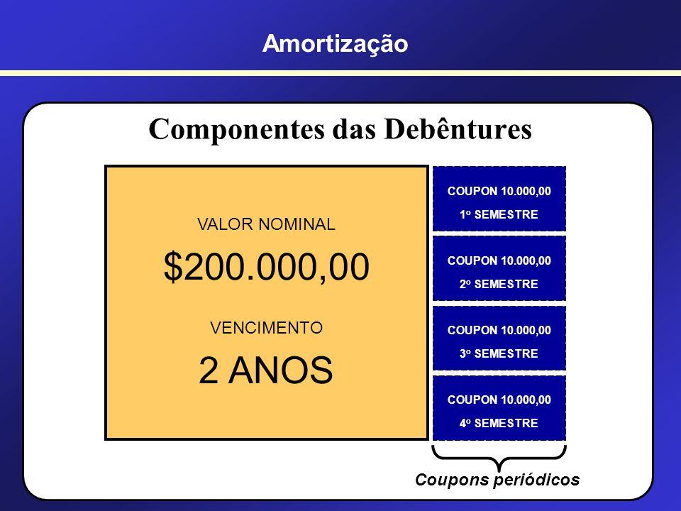 Com a presença de coupons periódicos (Debêntures) Sistema Americano Amortização
