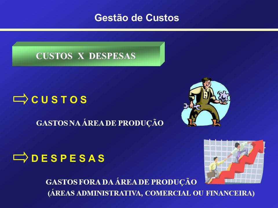 Gestão de Custos DESPESA É um tipo de Gasto. Exemplos: Salários e Encargos Sociais do Pessoal de Vendas Salários e Encargos Sociais do Pessoal Adminis