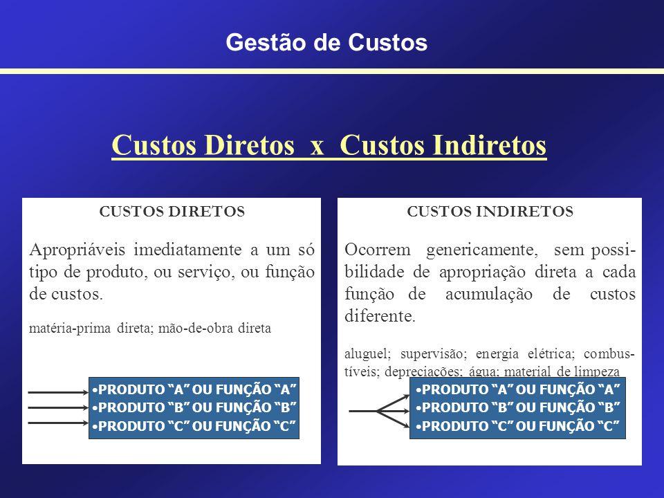 Com relação aos produtos - Custos Diretos (gastos diretamente aplicados ao produto) Ex: matéria-prima, materiais secundários e mão-de-obra - Custos In