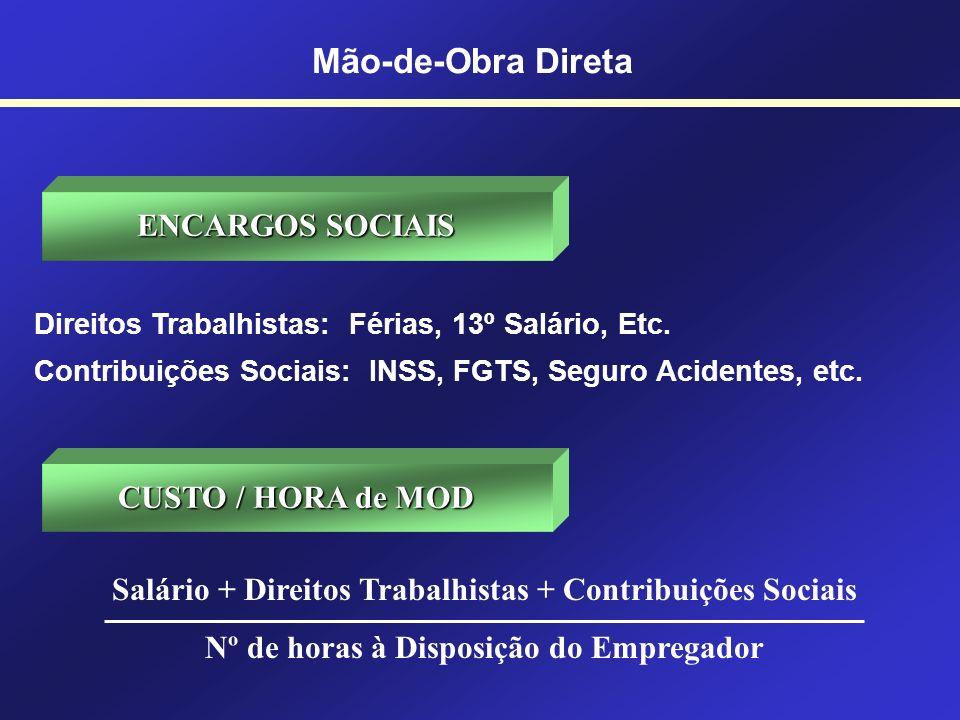 Remuneração Contratual + Encargos Sociais Mão-de-Obra Direta Direitos trabalhistas + Contribuições Sociais CUSTO DE MOD CONCEITO DE MOD É aquela relat