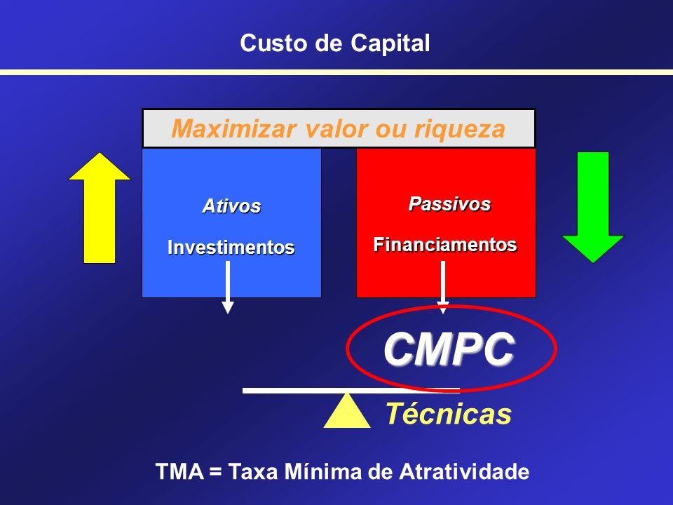 151 Prof. Hubert Chamone Gesser, Dr. Custo de Capital Retornar