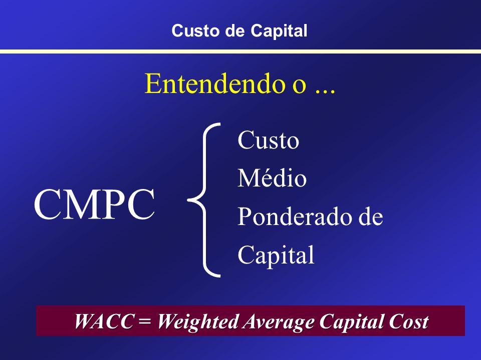 AtivosInvestimentos Passivos PassivosFinanciamentos Maximizar valor ou riqueza TMA = Taxa Mínima de Atratividade CMPC Técnicas Custo de Capital