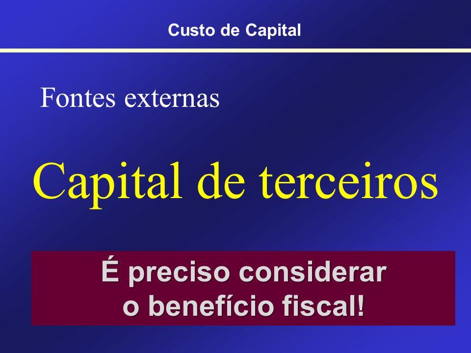 Separando as fontes de financiamento PC PC PELP PELP PL PL Terceiros Próprio CP LP Estrutura de Capital Estrutura de Capital Custo de Capital