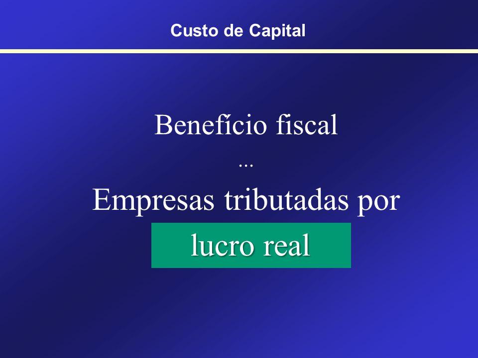 Fontes externas Capital de terceiros É preciso considerar o benefício fiscal! Custo de Capital