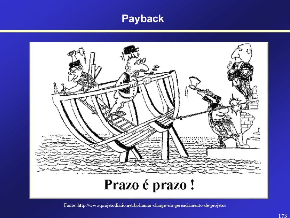 172 Payback DEFINIÇÃO DE PAYBACK Pode ser entendido como o tempo exato de retorno necessário para se recuperar um investimento inicial. Pode ser enten