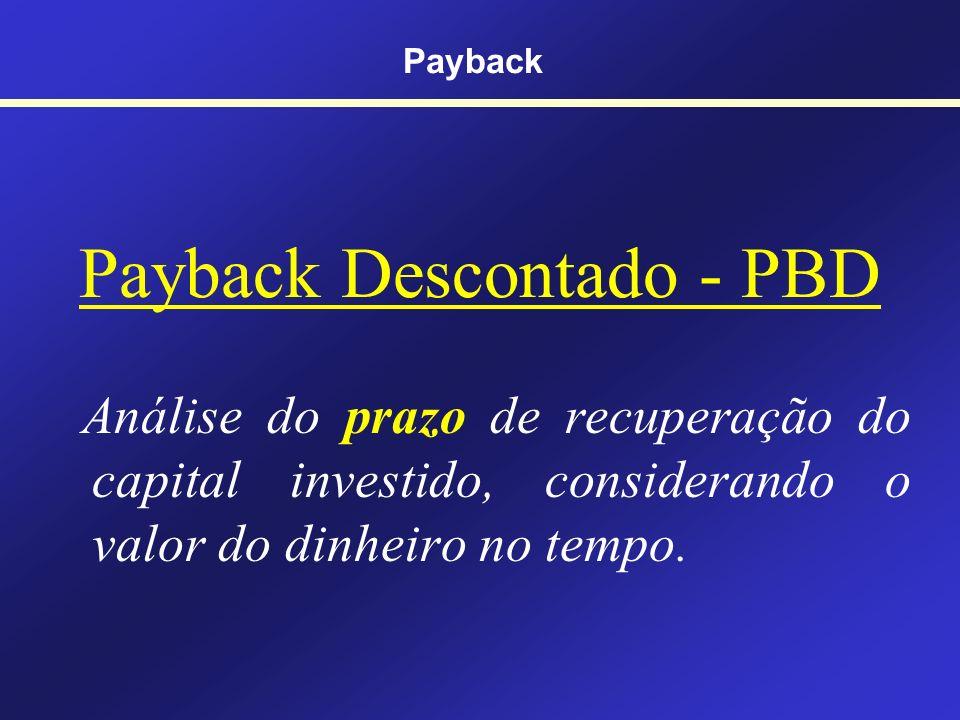 A miopia do payback Tempo - 500,00 200,00 300,00 400,00... O Payback Aumentando o valor... 4.000.000.000 não se altera!!! Payback