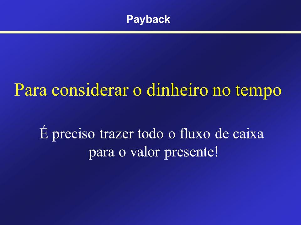 Payback Descontado - PBD Payback Análise do prazo de recuperação do capital investido, considerando o valor do dinheiro no tempo.