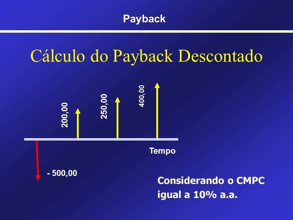 Para considerar o dinheiro no tempo É preciso trazer todo o fluxo de caixa para o valor presente! Payback