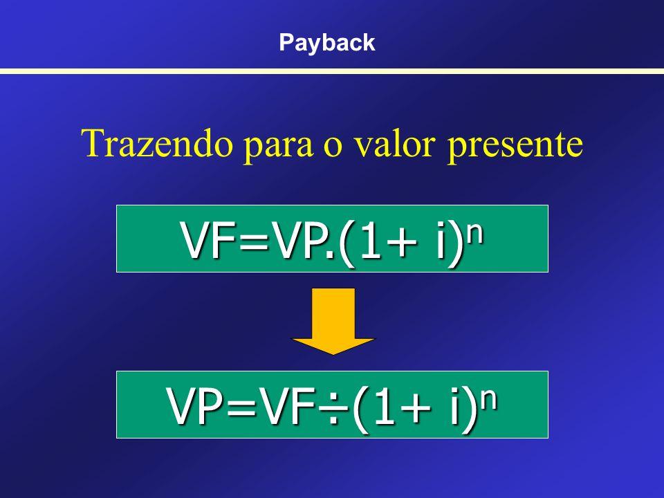 Cálculo do Payback Descontado Tempo - 500,00 200,00 250,00 400,00 Considerando o CMPC igual a 10% a.a. Payback