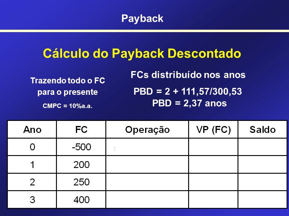 Trazendo para o valor presente VP=VF÷(1+ i) n Payback VF=VP.(1+ i) n