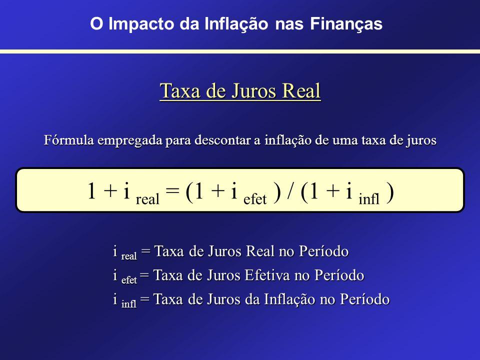 18 Impacto da Inflação nas Empresas Variações nos valores dos custos e das despesas L U C R O Tempo Valor Futuro Valor Presente O Impacto da Inflação