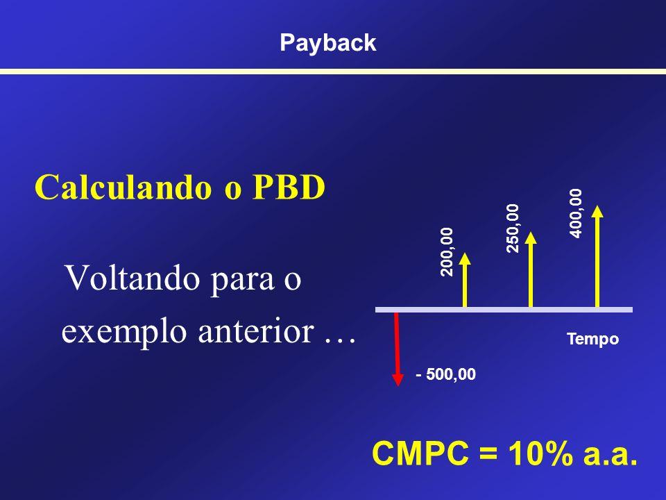 Resolva na HP12C Qual é o valor presente para um montante de $800 no mês 4 com 8% a.m.(em juros compostos) ? Tempo VP = ? $800,00 Movimentações… n = 4