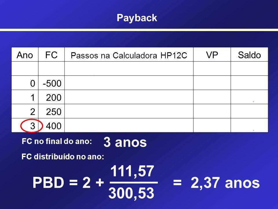 Calculando o PBD Voltando para o exemplo anterior … Tempo - 500,00 200,00 250,00 400,00 CMPC = 10% a.a. Payback