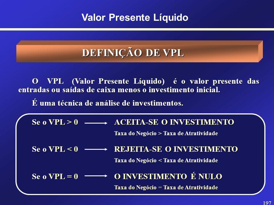 196 Prof. Hubert Chamone Gesser, Dr. Retornar Valor Presente Líquido - VPL
