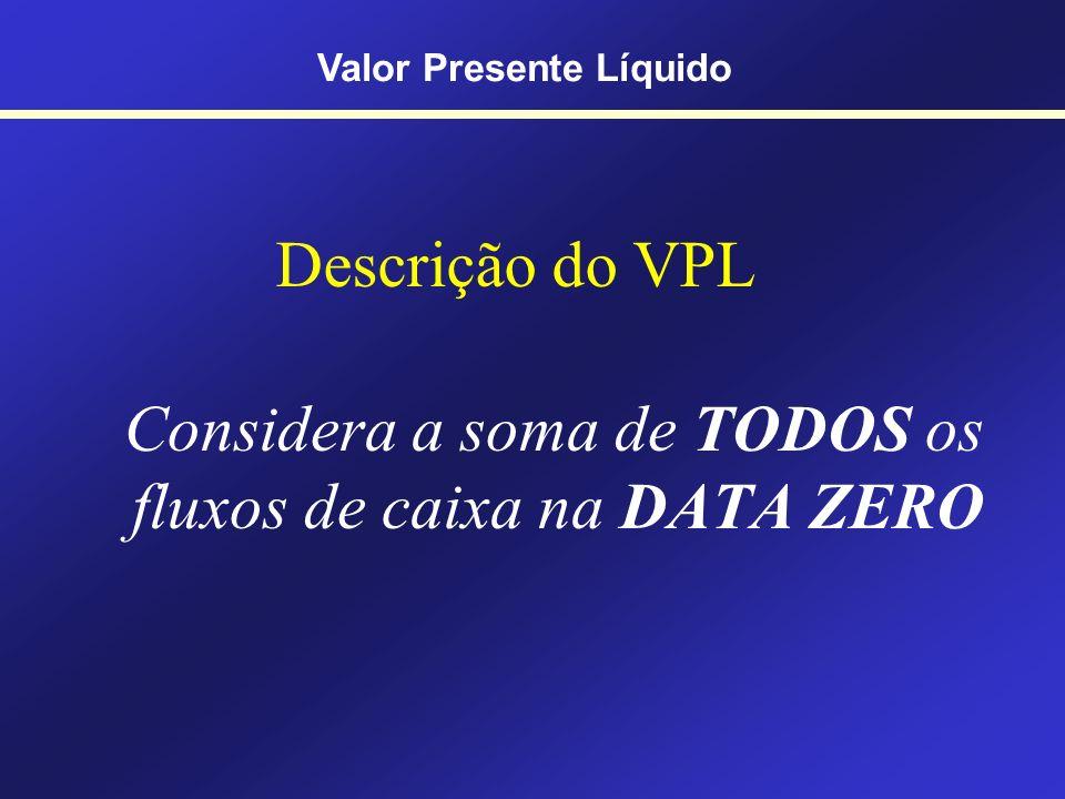 198 Valor Presente Líquido EXEMPLO DE VPL - Um projeto de investimento inicial de $70.000,00 gera entradas de caixa de $25.000,00 nos próximos 5 anos;