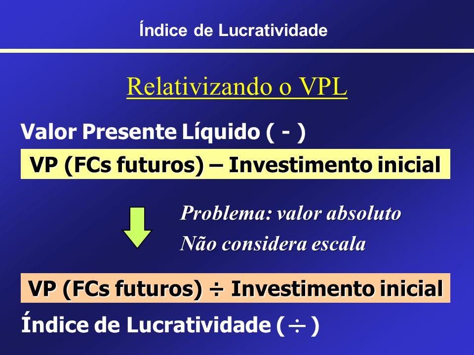 Problema do VPL Medida em valor absoluto É melhor ganhar um VPL de $80 em um investimento de $300 ou um VPL de $90 em um investimento de $400? Índice