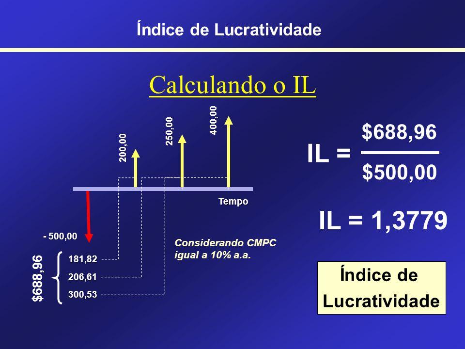 Associando conceitos VPL > 0 IL > 1 Índice de Lucratividade