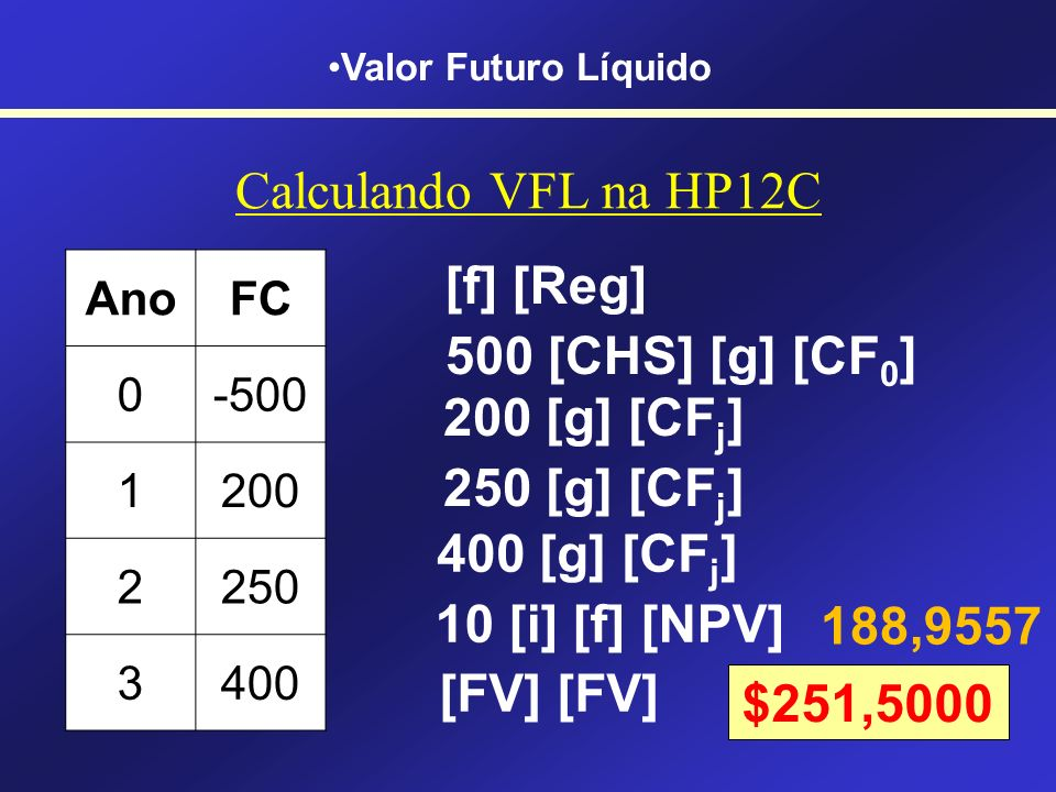 $251,50 VFL Levando os valores para o futuro Tempo - 500,00 200,00 250,00 400,00 Considerando CMPC igual a 10% a. a. 242,00 275,00 400,00 - 665,50 Val