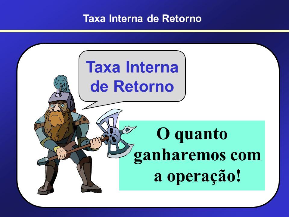 221 Taxa Interna de Retorno EXEMPLO DE TIR - Um projeto está sendo oferecido nas seguintes condições: Um investimento inicial de $1.000,00, com entrad