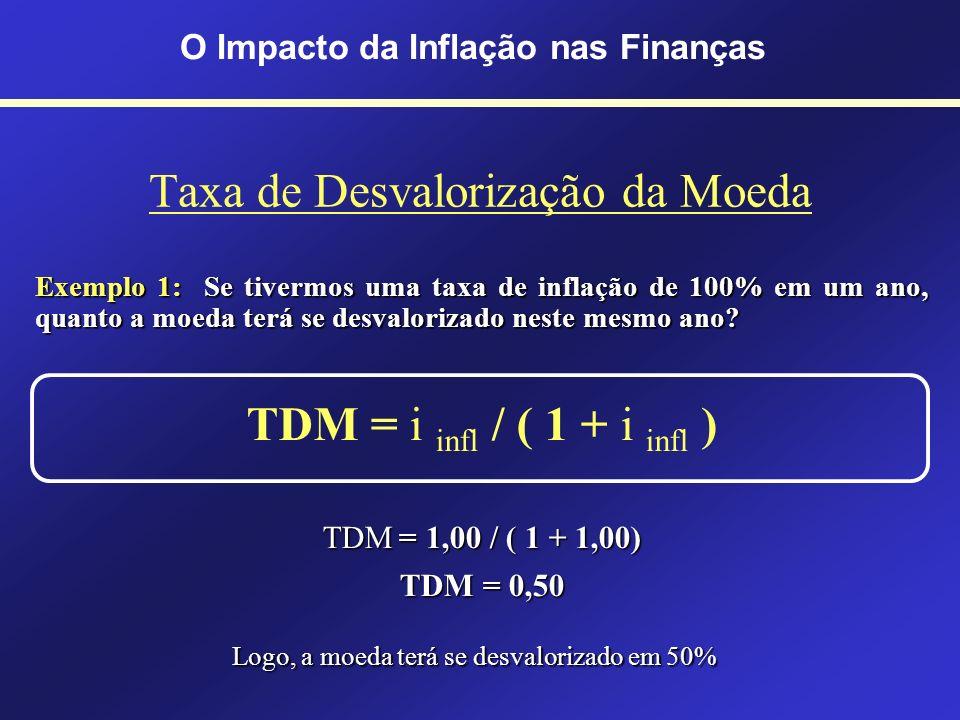 Taxa de Desvalorização da Moeda Fórmula empregada para se descobrir a desvalorização da moeda TDM = i infl / ( 1 + i infl ) TDM = Taxa de Desvalorizaç