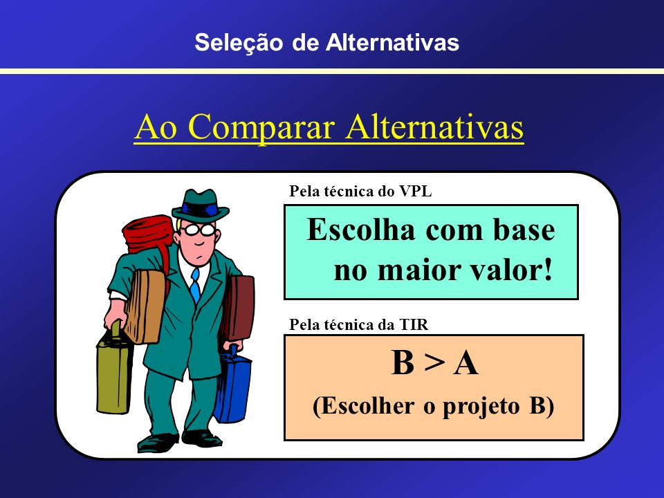 Análise da Diferença (Incremento) Incremento Projeto A Projeto B -1,00 -10,00 +1,50 +11,00 50% 10% +$0,50+$1,00 B – A -9,00 +9,50 5,56% + $0,50 CMPC =