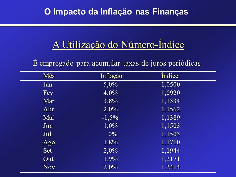 Fonte: http://blogdocobra2011.blogspot.com.br/2011/09/charge-de-sinfronio-no-diario-do_29.html O Impacto da Inflação nas Finanças