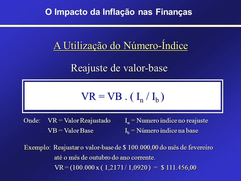 Encontrando o Número-Índice Cálculo do Número Índice I n = ( 1 + Delta ). I n-1 Onde: I n = Numero índice a ser calculdado Delta = Variação I n-1 = Nú