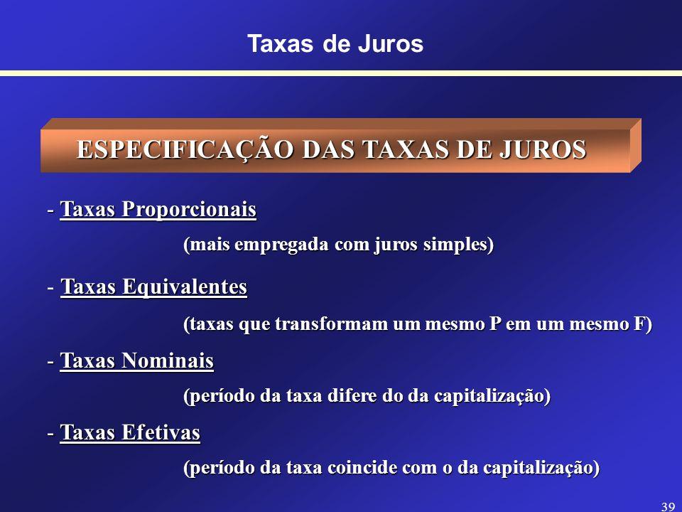 38 Prof. Hubert Chamone Gesser, Dr. Retornar Taxas de Juros