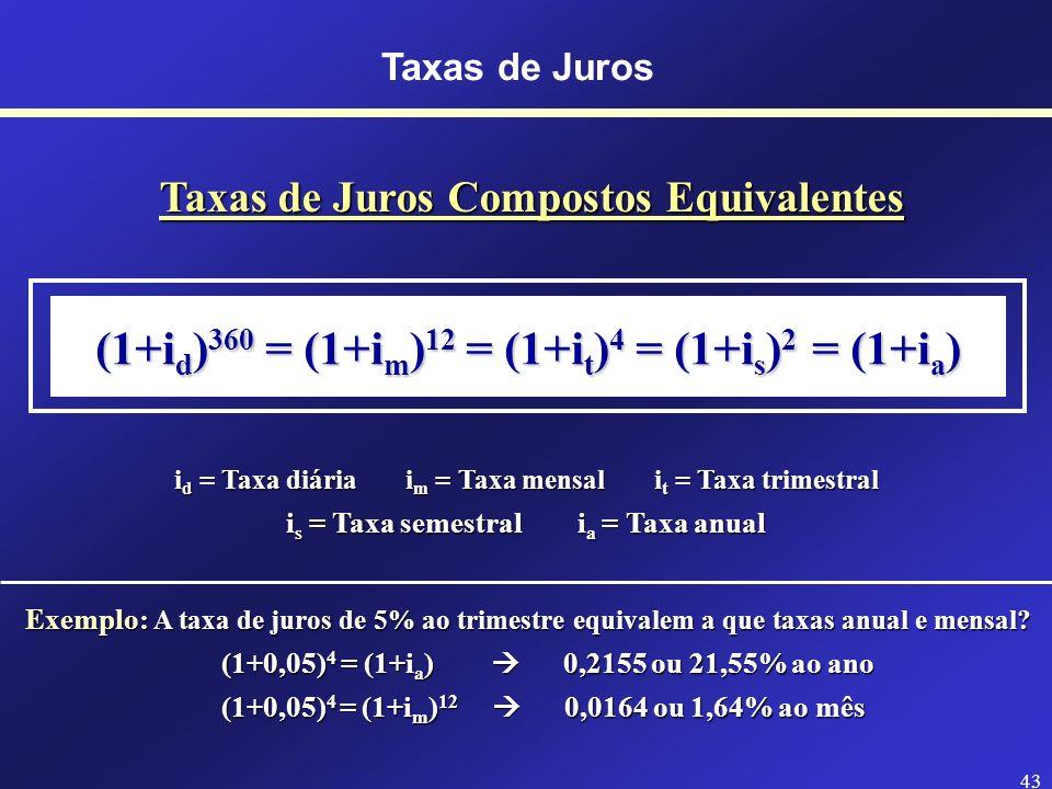 42 TAXAS DE JUROS EQUIVALENTES São as que, referidas a períodos de tempo diferentes e aplicadas a um mesmo capital, pelo mesmo prazo, produzem juros i