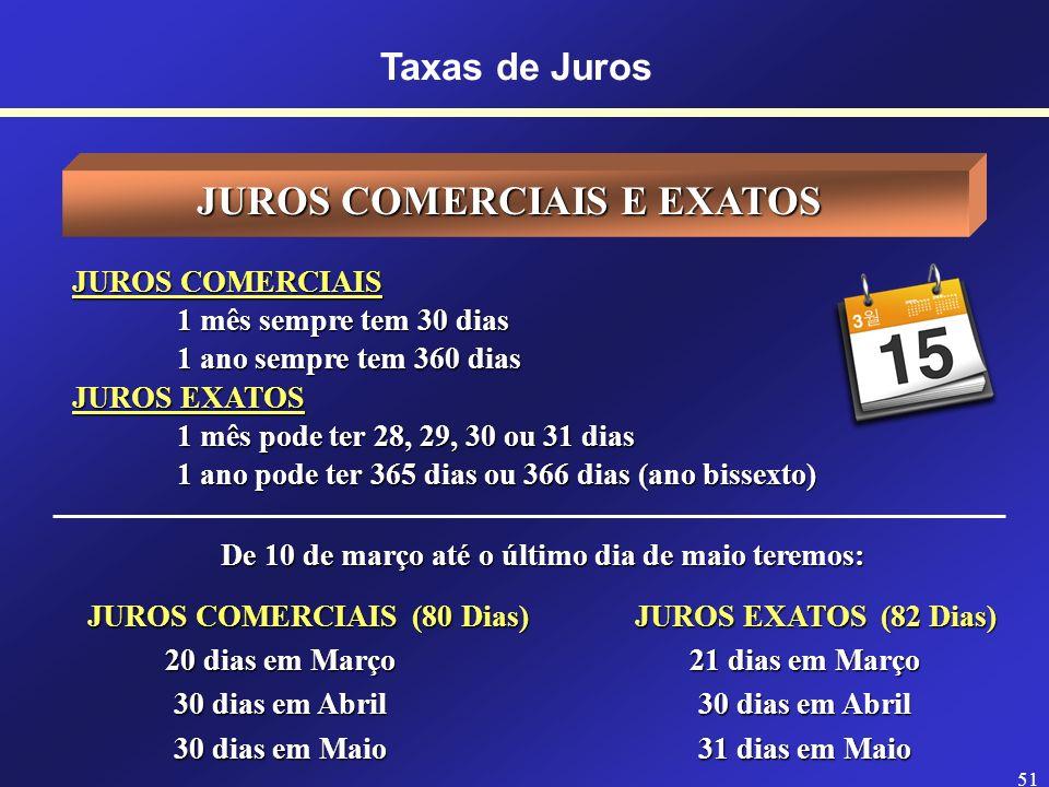 50 TAXAS DE JUROS EFETIVAS Refere-se aquela definida a um período de tempo igual ao definido para a capitalização. Associada aquela taxa que efetivame