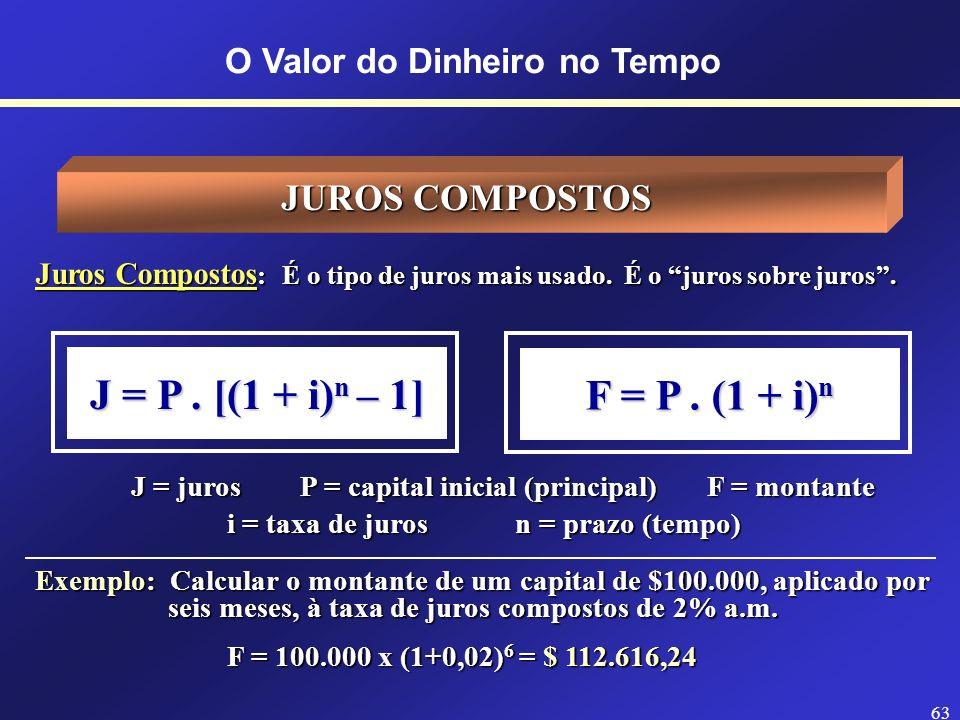 62 O Valor do Dinheiro no Tempo JUROS SIMPLES Juros Simples : Usados no curto prazo em países com economia estável J = juros P = capital inicial (prin