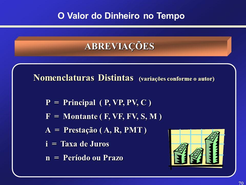Fonte: http://redacaocajarana.blogspot.com.br/2011/04/cheque- especial-uma-porta-laminada.html Fonte: http://oabelhudo.com.br/2012/04/cartoes-de-credi