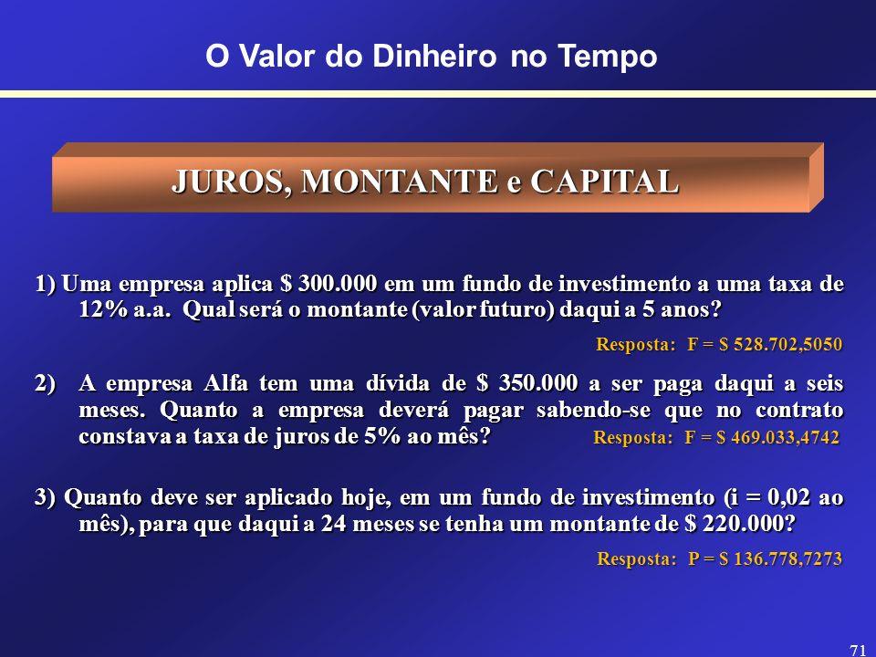 70 O Valor do Dinheiro no TempoABREVIAÇÕES Nomenclaturas Distintas (variações conforme o autor) P = Principal ( P, VP, PV, C ) F = Montante ( F, VF, F