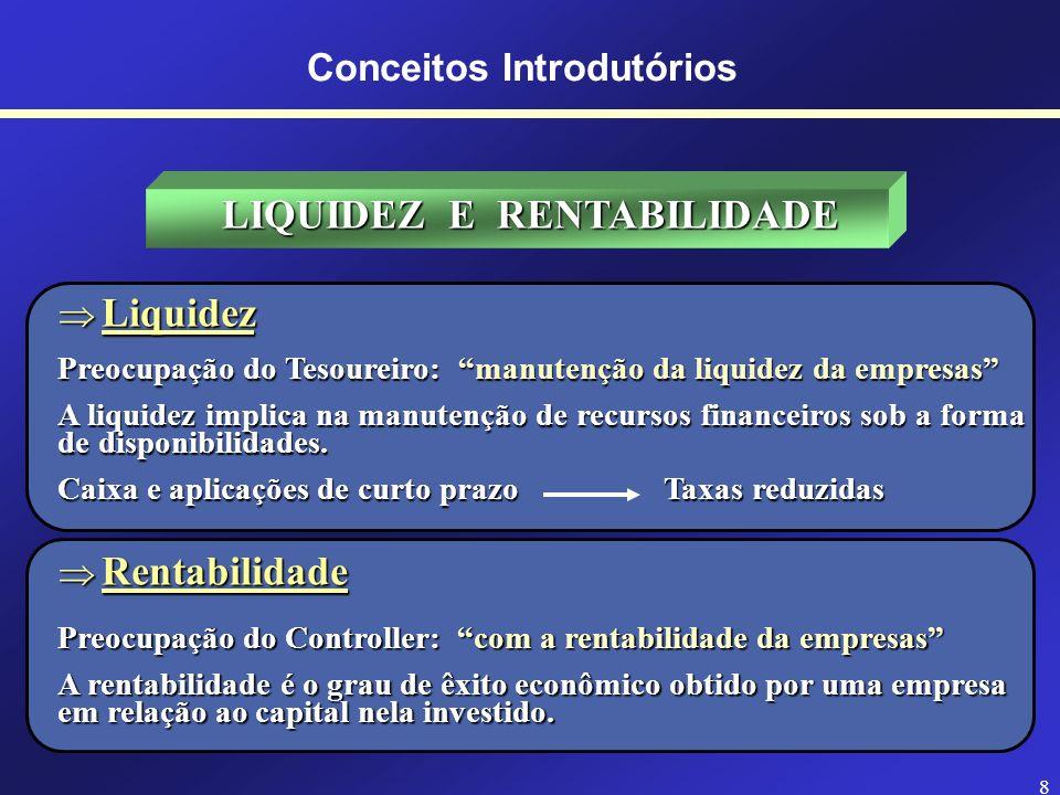7 Contabilidade Financeira Contabilidade de Custos Orçamentos Administração de Tributos Sistemas de Informação Administração de Caixa Crédito e Contas