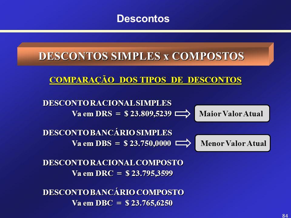 83 Descontos Fonte: http://informativomipibu.blogspot.com.br/2012/02/servidores-municipais-podem-nao-ter-os.html