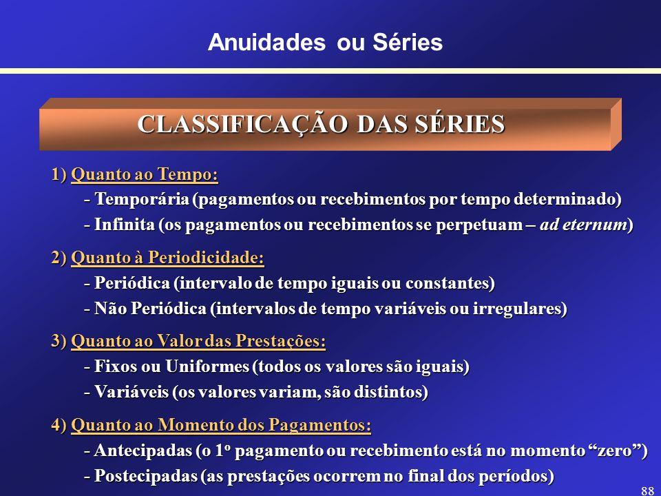 87 Anuidades ou Séries Fonte: http://www.talentonoticias.com/2013/01/pagamento-dos-servidores-municipais-de.html