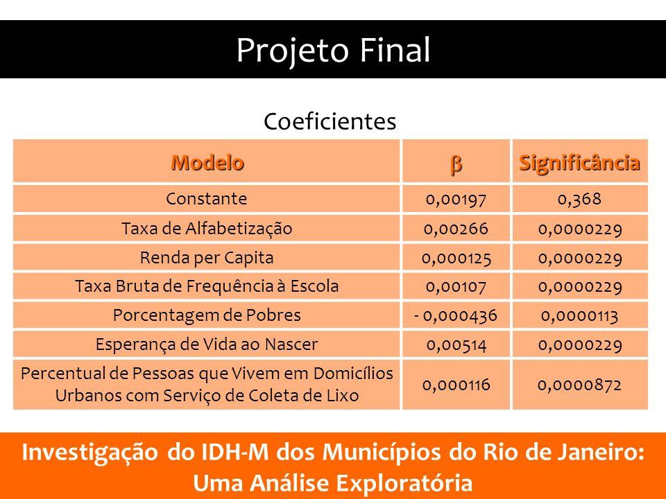 Projeto Final Investigação do IDH-M dos Municípios do Rio de Janeiro: Uma Análise Exploratória ModeloSignificância Constante0,001970,368 Taxa de Alfab