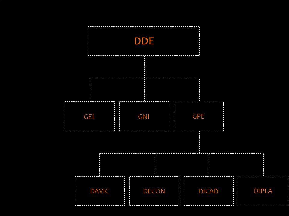 DDE DIPLA DICADDECONDAVIC GPE GNIGEL